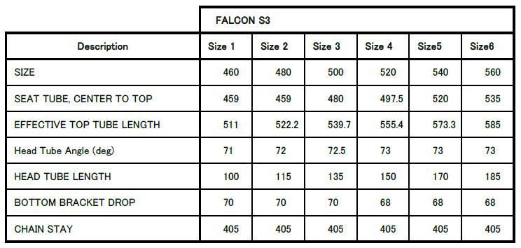 FALCOM S3
